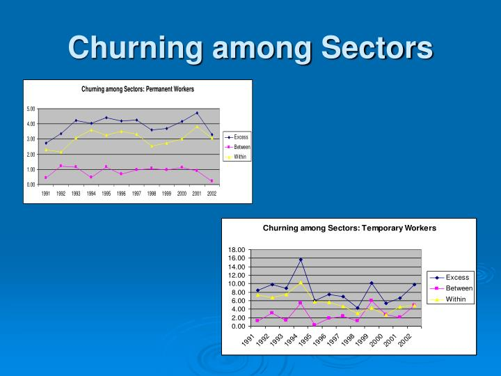 Churning among Sectors