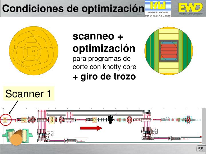Condiciones de optimización