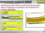 optimizaci n producto lateral15