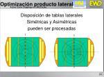 optimizaci n producto lateral17