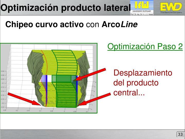 Optimización producto lateral