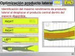 optimizaci n producto lateral8