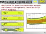 optimizaci n producto lateral9