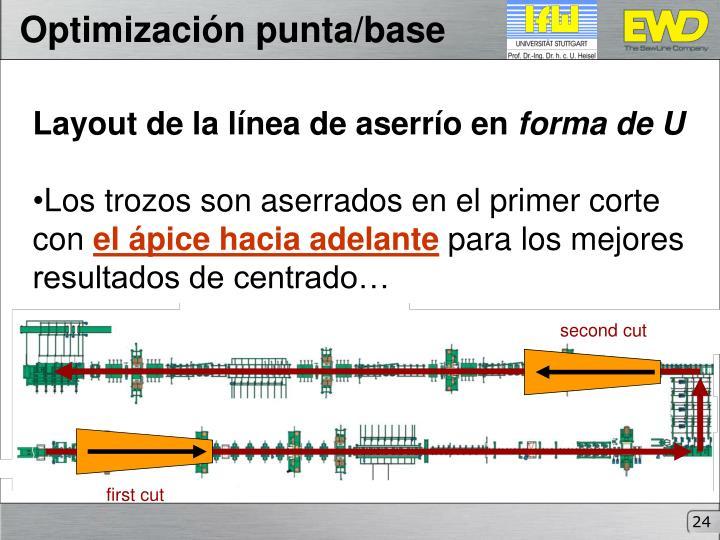 Optimización punta/base
