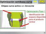 optimizaci n semibasa curva3