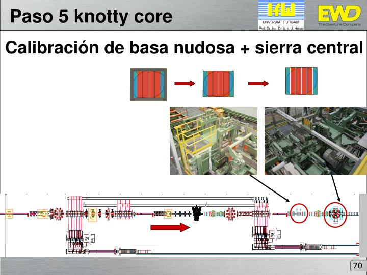 Paso 5 knotty core