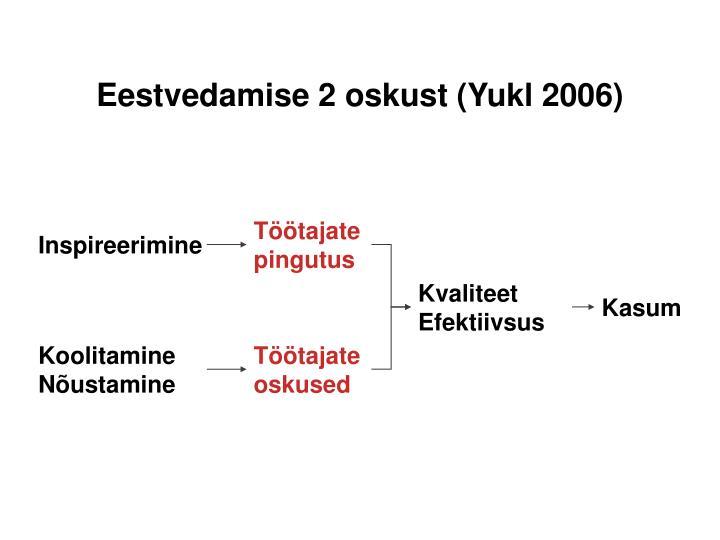 Eestvedamise 2 oskust (Yukl 2006)