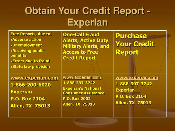 Obtain Your Credit Report - Experian