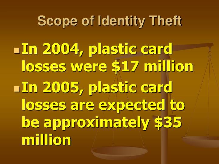 Scope of Identity Theft