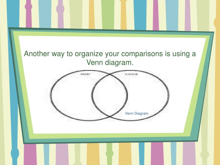 Another way to organize your comparisons is using a Venn diagram.