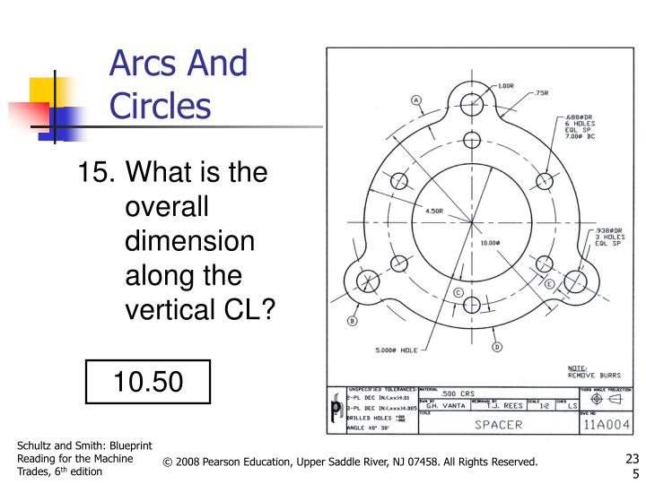 Arcs And Circles