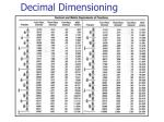 decimal dimensioning8