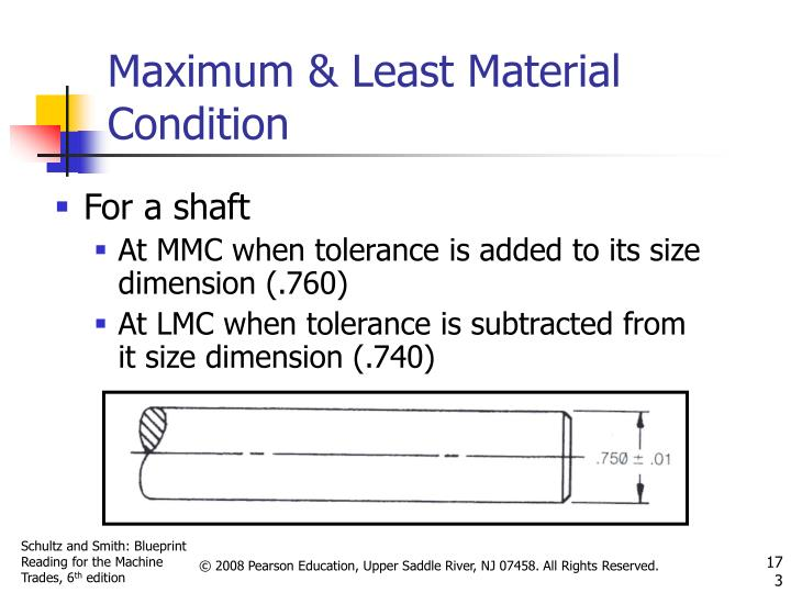 Maximum & Least Material Condition