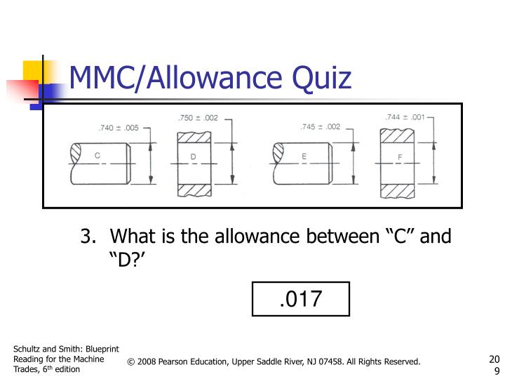 "What is the allowance between ""C"" and ""D?'"
