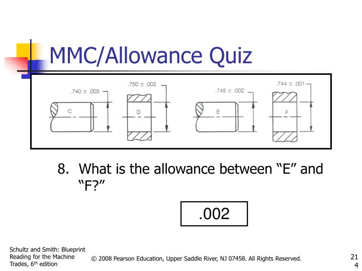 "What is the allowance between ""E"" and ""F?"""