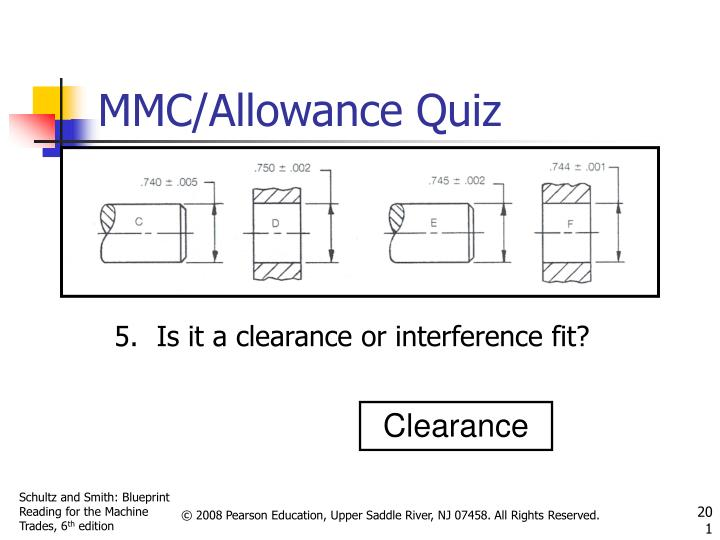 Is it a clearance or interference fit?