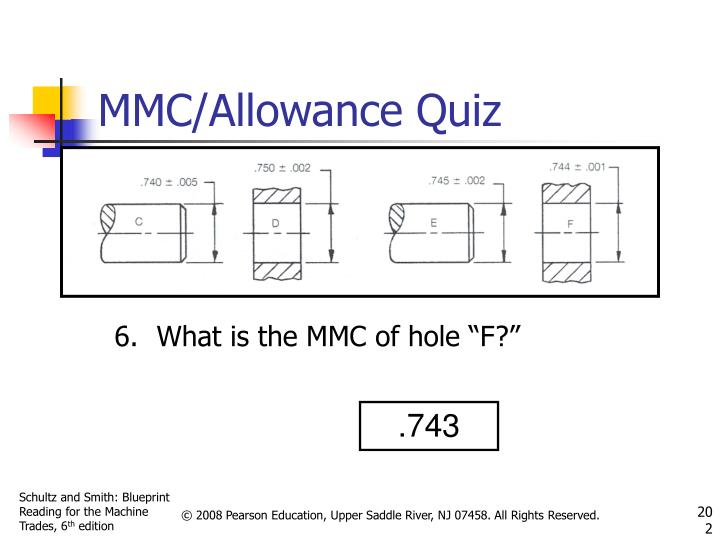 "What is the MMC of hole ""F?"""
