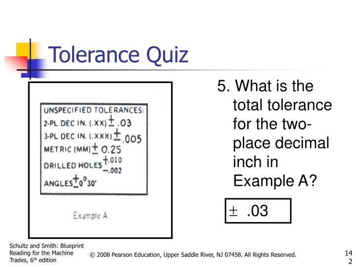 Tolerance Quiz
