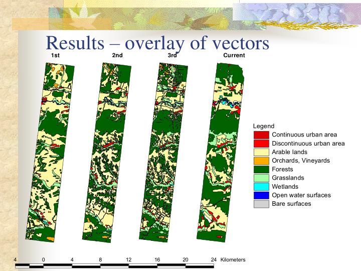 Results – overlay of vectors