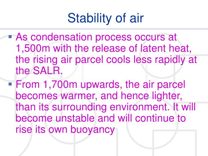Stability of air