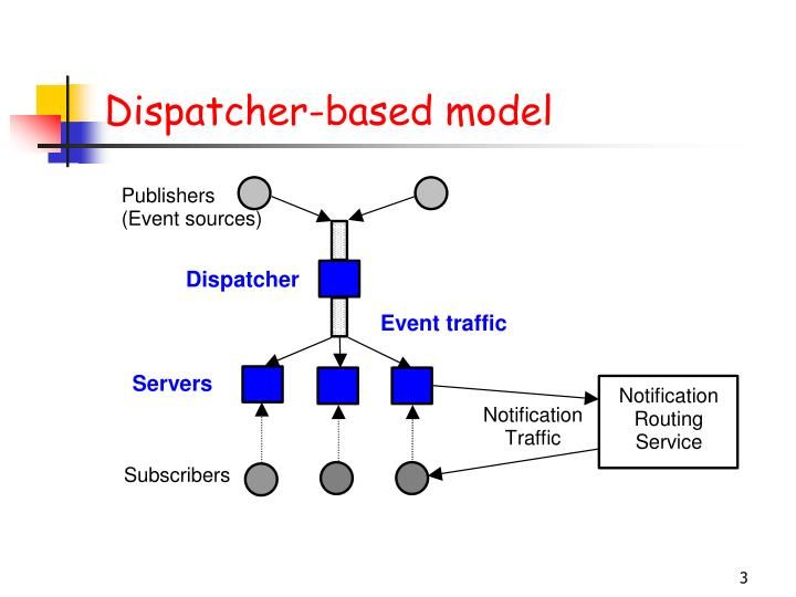Dispatcher based model