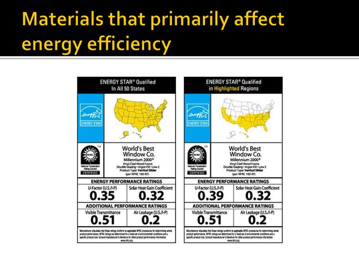 Materials that primarily affect energy efficiency