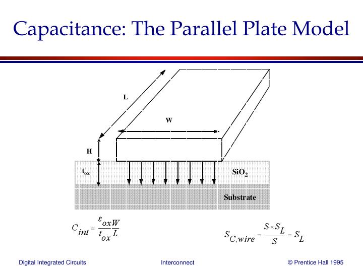 Capacitance: The Parallel Plate Model