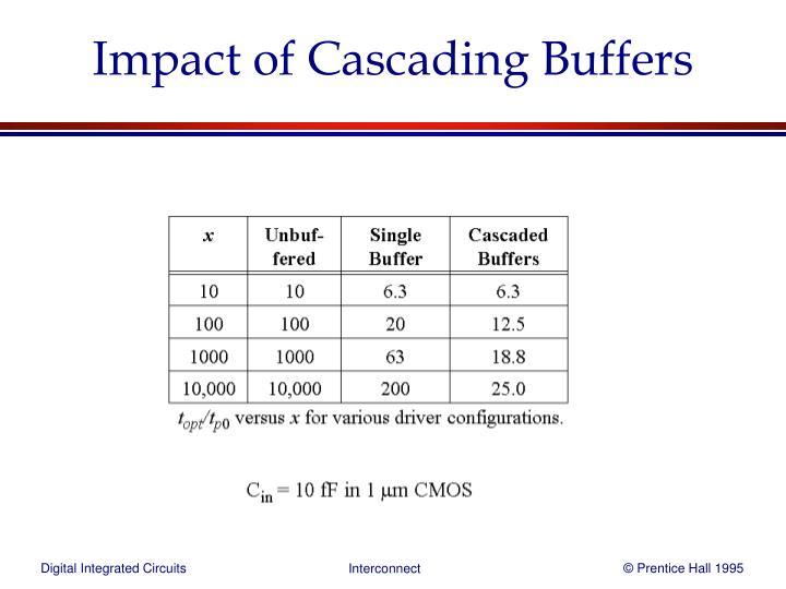 Impact of Cascading Buffers