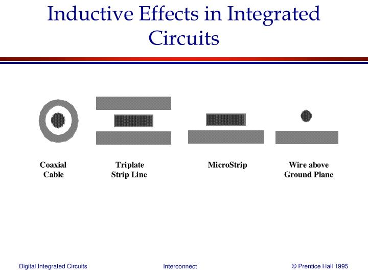 Inductive Effects in Integrated Circuits
