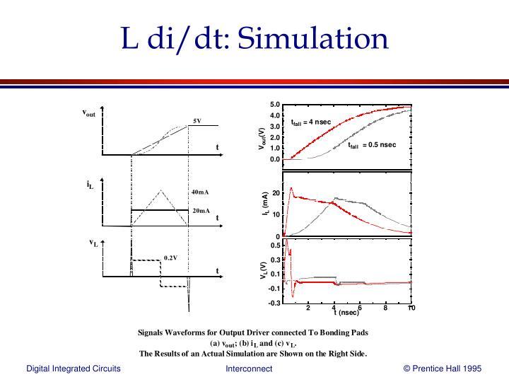 L di/dt: Simulation