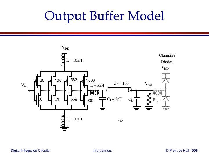 Output Buffer Model