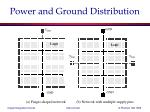 power and ground distribution
