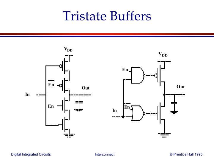 Tristate Buffers