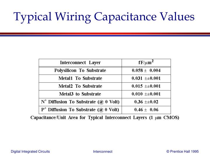 Typical Wiring Capacitance Values