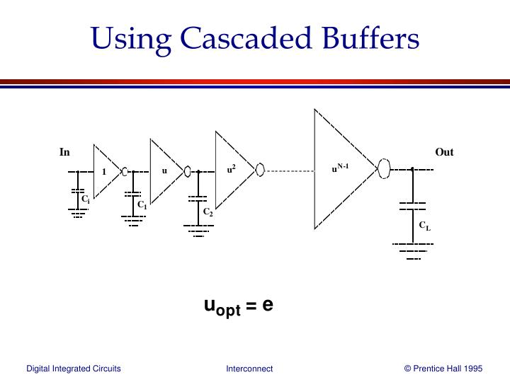 Using Cascaded Buffers