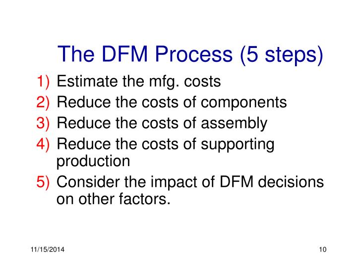 The DFM Process (5 steps)