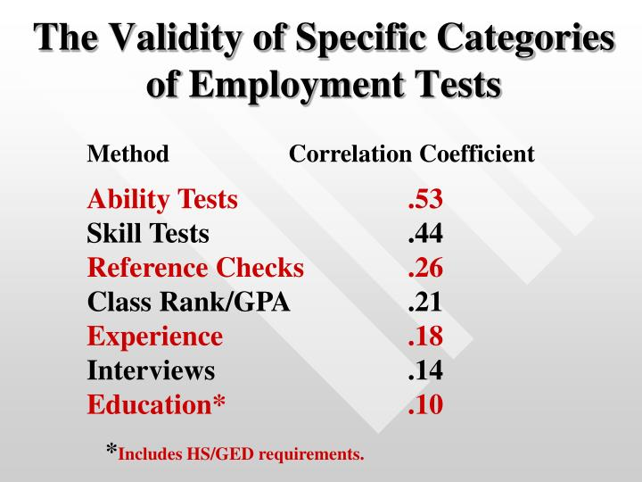 The Validity of Specific Categories of Employment Tests