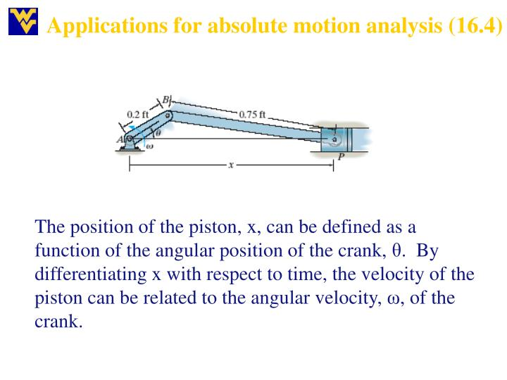 Applications for absolute motion analysis (16.4)