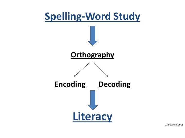 Spelling-Word Study
