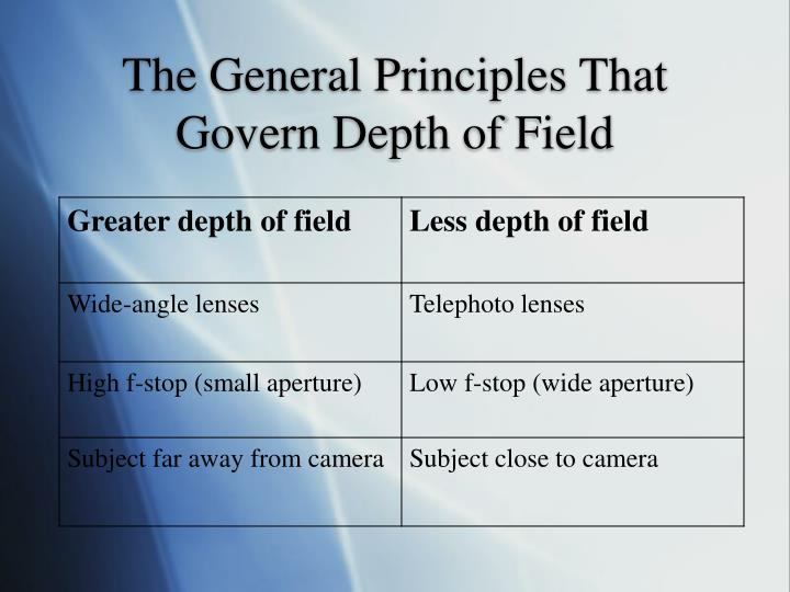 The General Principles That Govern Depth of Field