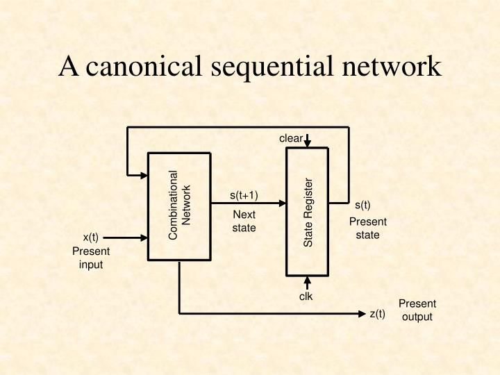 A canonical sequential network