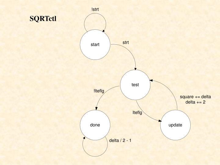 SQRTctl