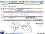 register register timing one complete cycle