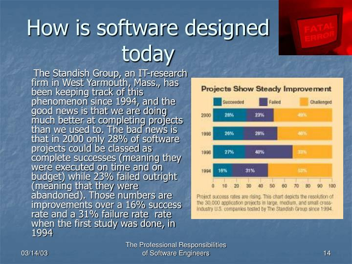 How is software designed today