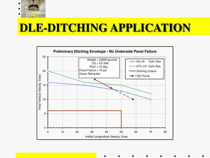 DLE-DITCHING APPLICATION