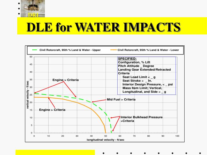 DLE for WATER IMPACTS