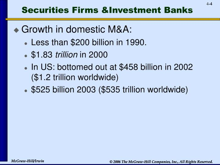 Securities Firms &Investment Banks