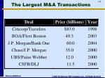 the largest m a transactions