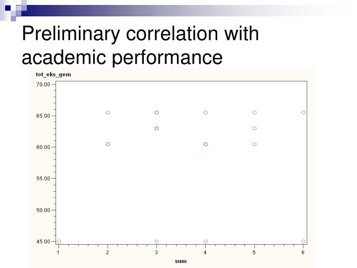 Preliminary correlation with academic performance