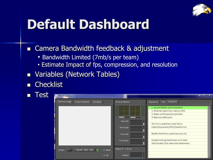 Default Dashboard